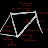 ジオメトリー表